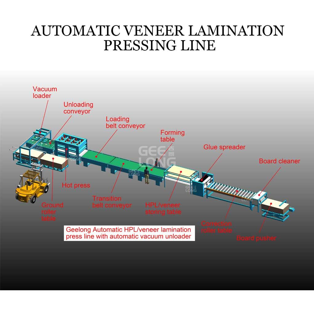 China panel press lamination line
